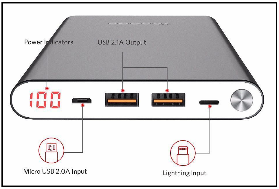 Power Banks Under 1000 Output Ports