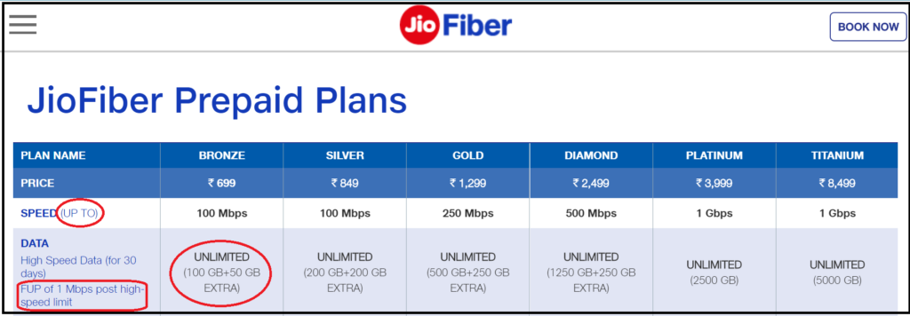 Jio GigaFiber Plans FUP