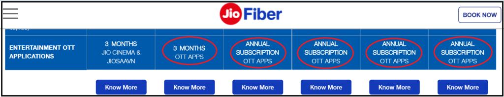 Jio GigaFiber OTT Apps