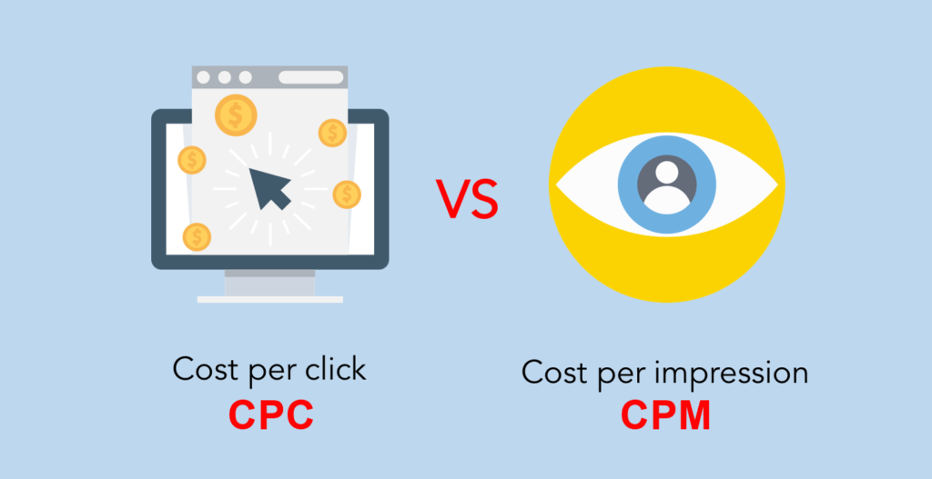 Make Money with your Website using CPC and CPM