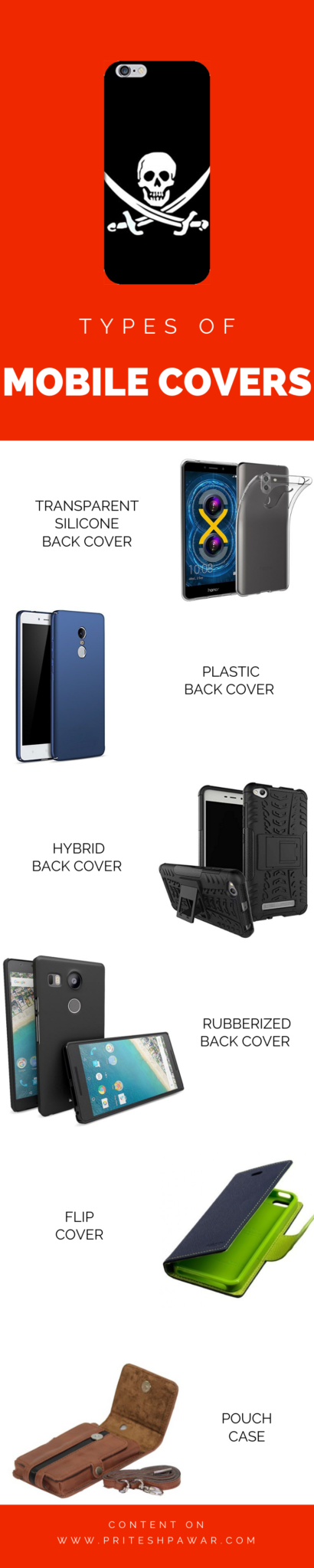 Why You Must Use Your Phone Without Cover
