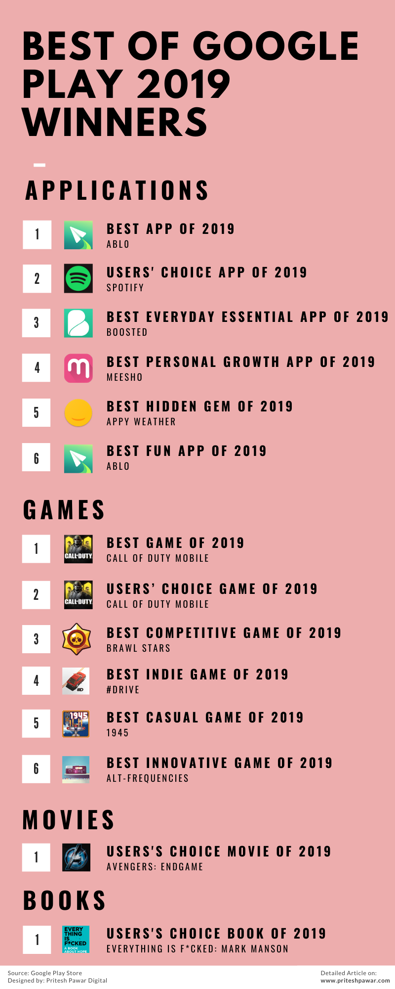 Google Play Best of 2019 - Best Android Apps, Games, eBooks, Movies