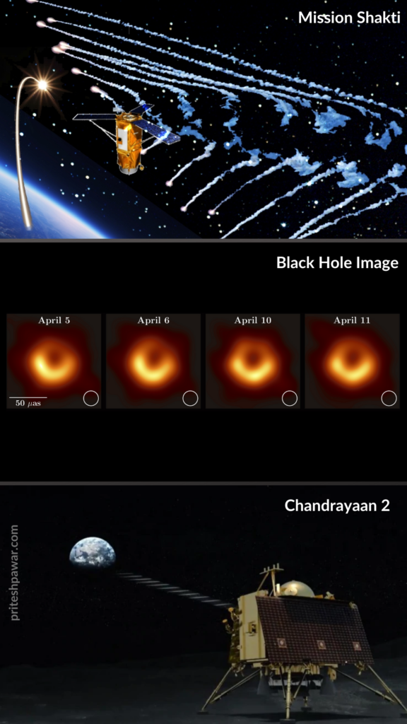 Technology Trends 2019 - Mission Shakti, Black Hole Image, Chandrayaan 2
