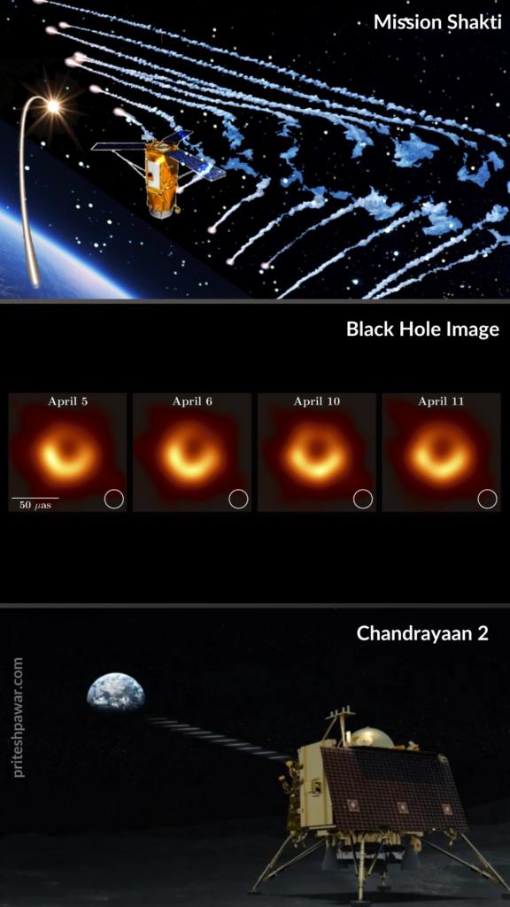 Technology Trends 2019 - Mission Shakti, Black Hole Image, Chandrayaan 2