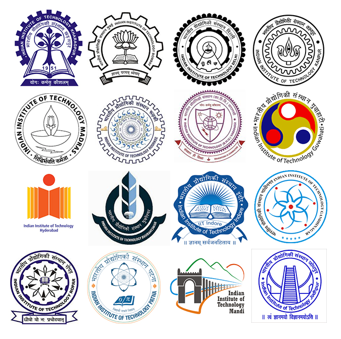 All IITs in India